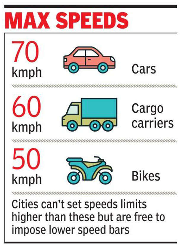It S Legal Now Cars Allowed To Go Up To 70kmph In Cities India