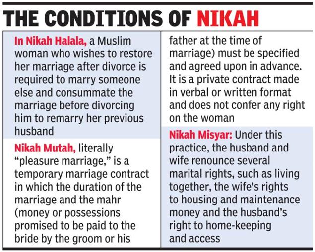 Nikah halala: After triple talaq, Supreme Court turns lens
