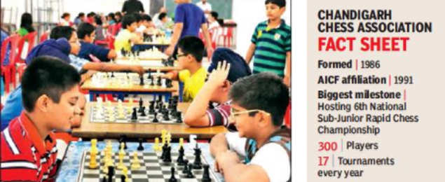 Asian Schools Chess Championship: Stalemate situation for chess