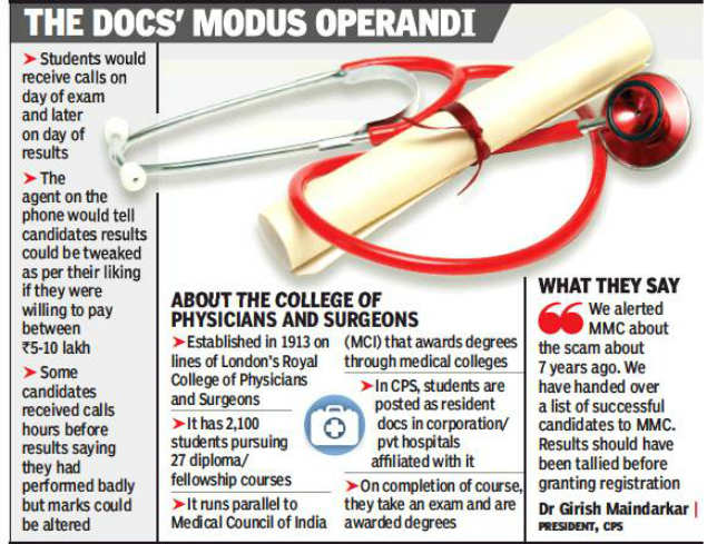 Maharashtra: 20 specialists found to have fake degrees, 80 more