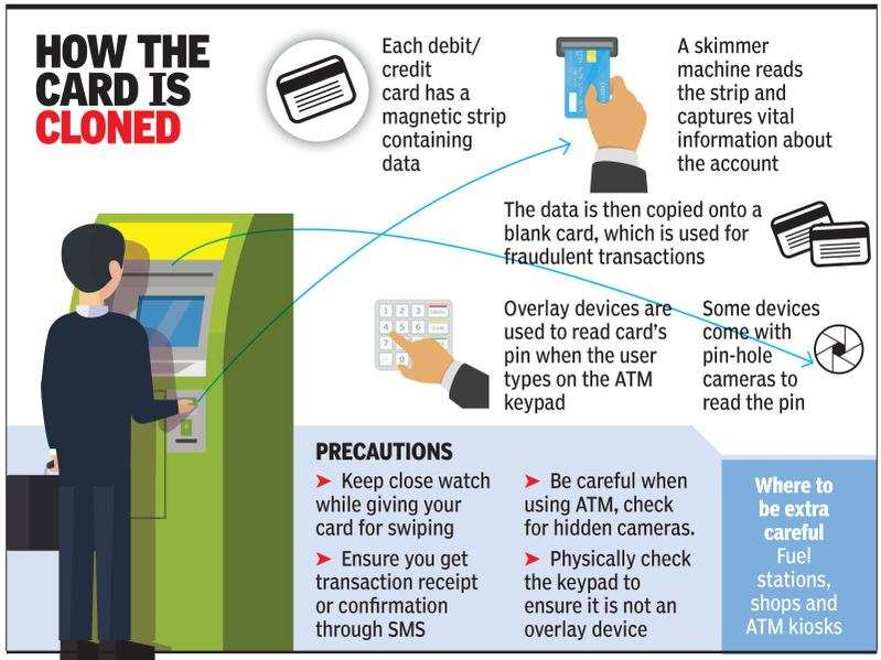 ATM cards cloned, victims lose lakhs | Delhi News - Times of