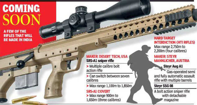 Made in India: Coming soon: Foreign guns to get 'Made in