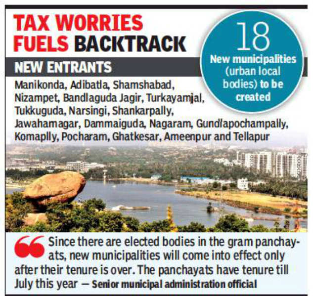 TRS government junks plan to merge villages with GHMC