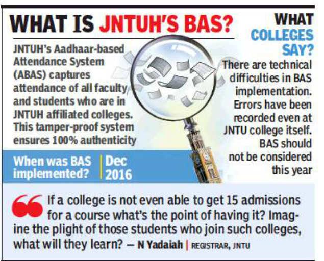 Jawaharlal Nehru Technological University: Jawaharlal Nehru