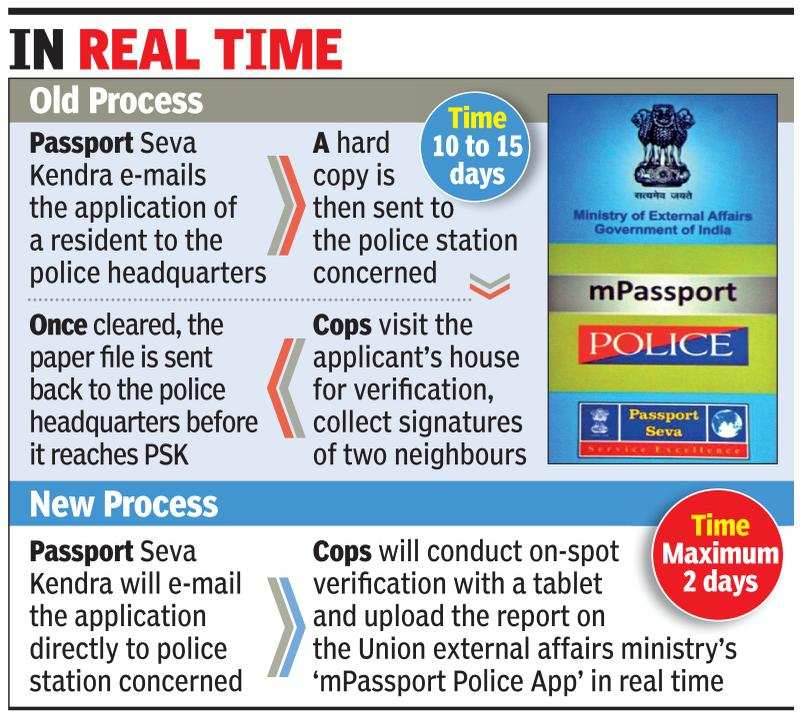 Passport verification can happen in 2 days, cops to visit