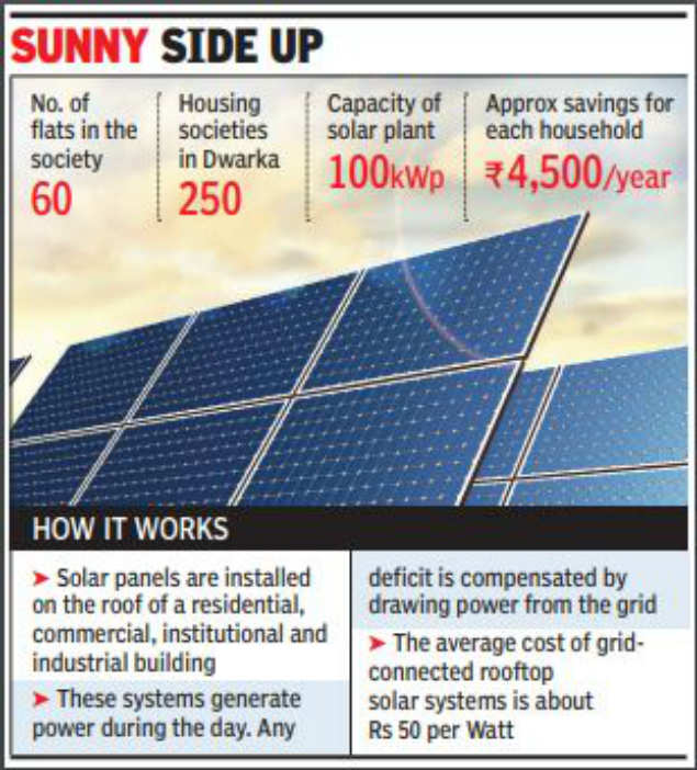 Dwarka society taps sun's energy to light up homes | Delhi News