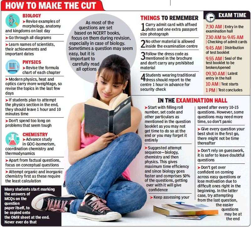 NEET 2018: Last-minute preparation tips to make the cut