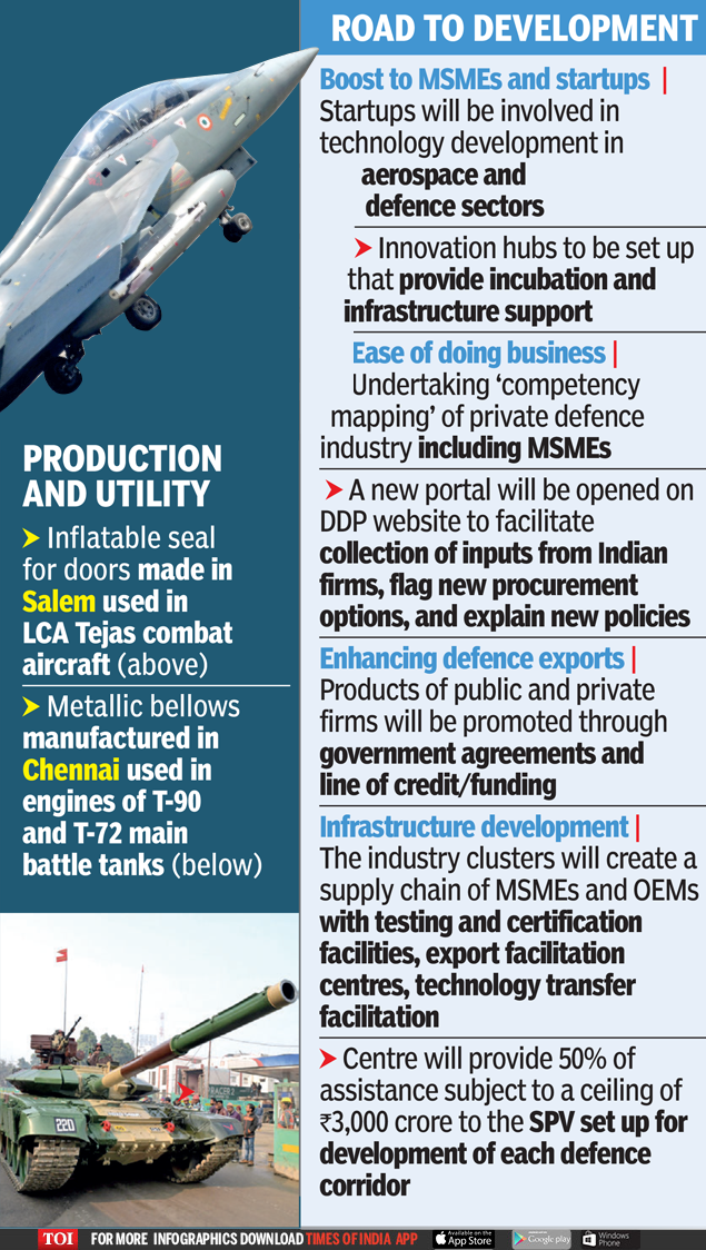 How MSMEs will fire up India's defence system | India News
