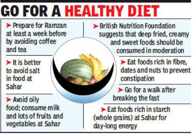 Diet planning crucial during Ramzan fast | Hyderabad News - Times of