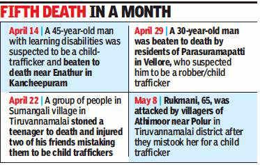 chennai lynching: Mob slays man on child theft hunch