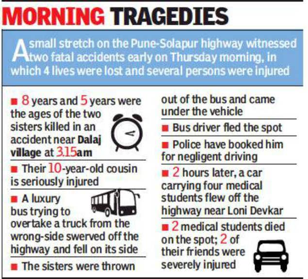 Pune-Solapur: Four killed, several hurt in separate