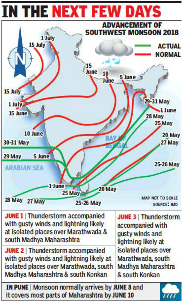 monsoon showers: Monsoon showers barely a week away from