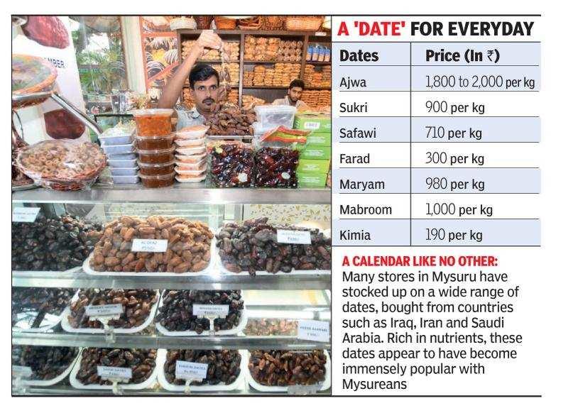It's raining dates in Mysuru this Ramzan   Mysuru News - Times of India