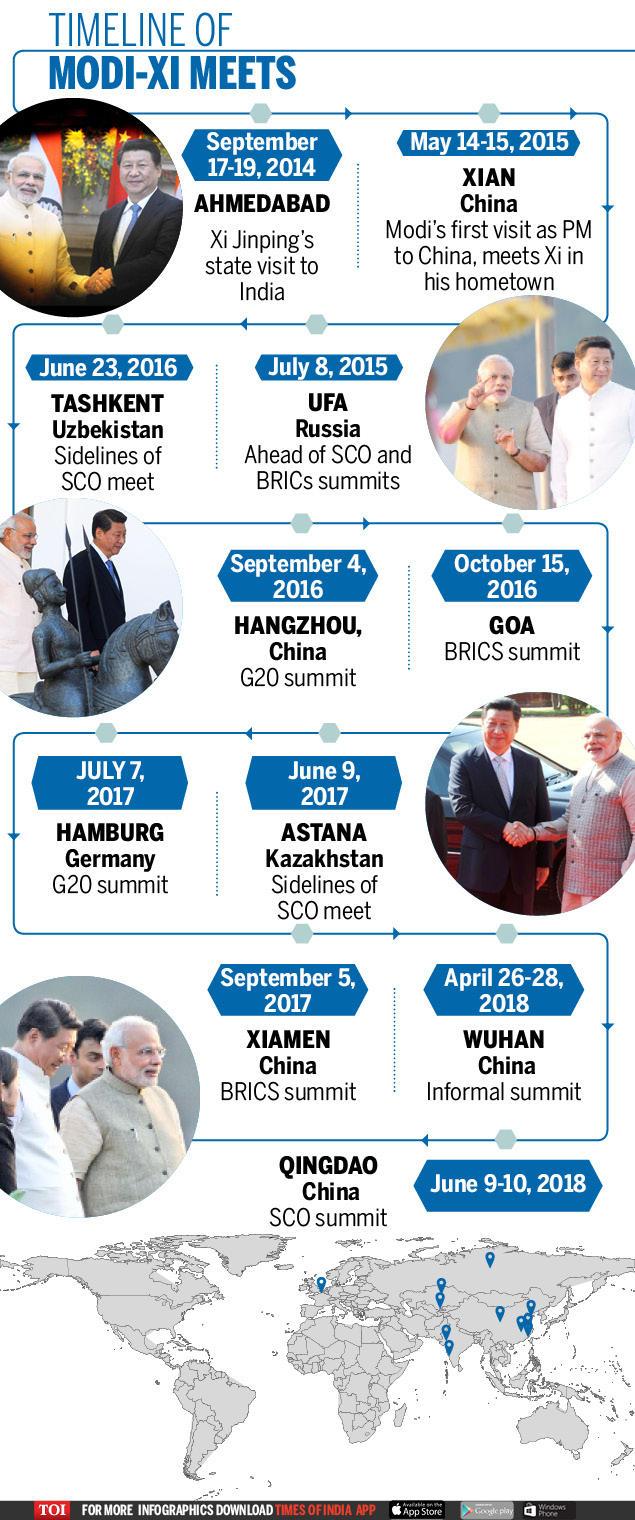 Modi-Xi meet again at SCO Summit in Qingdao - Times of India