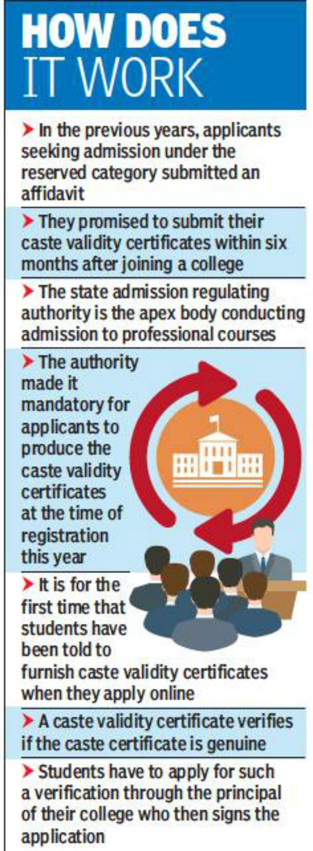Mandatory caste validity certificate: Mandatory caste