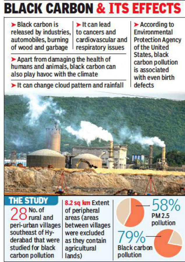 Air Pollution: Black carbon pollution high on Hyderabad