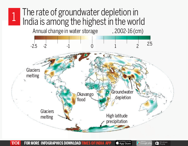 5 Faces of India's water crisis | India News - Times of India