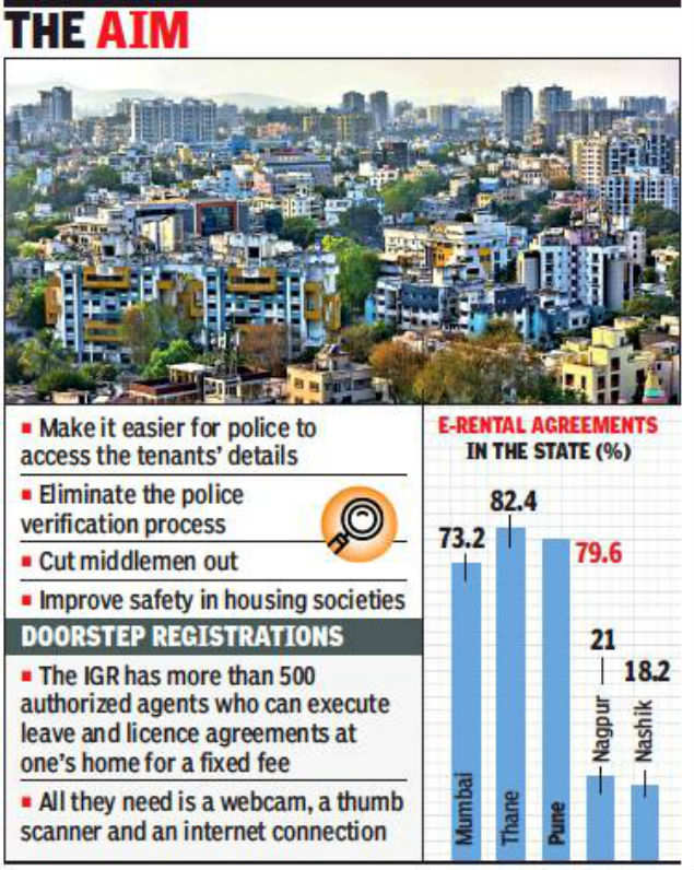 State IGR, police want tenants to e-register | Pune News