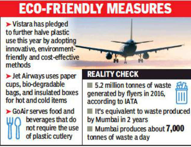 Desi airlines to jettison plastics and fly with green dishes