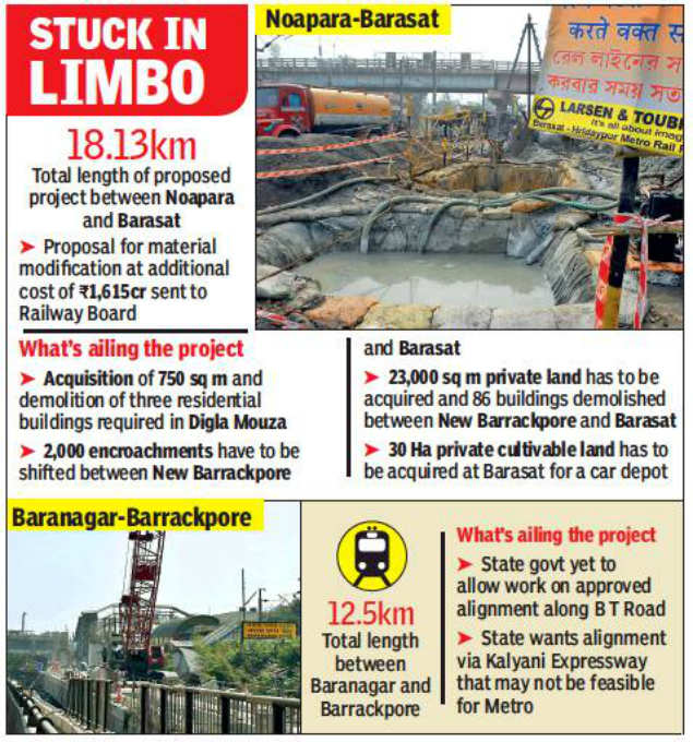 barasat metro: Barrackpore, Barasat Metro routes unlikely without