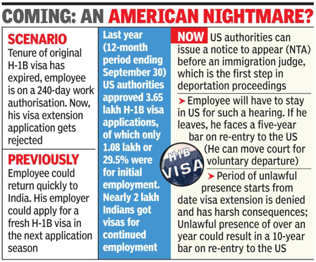 h-1b visa: New rule allows deportation if H-1B extension is