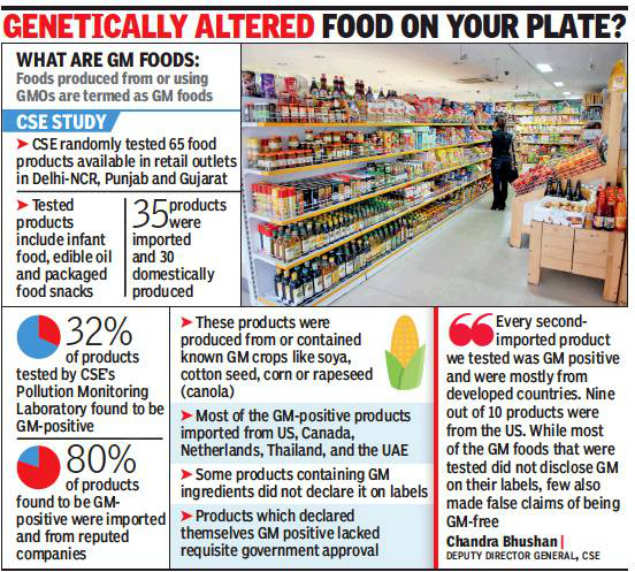 Imported GM foods flood Hyderabad markets without label