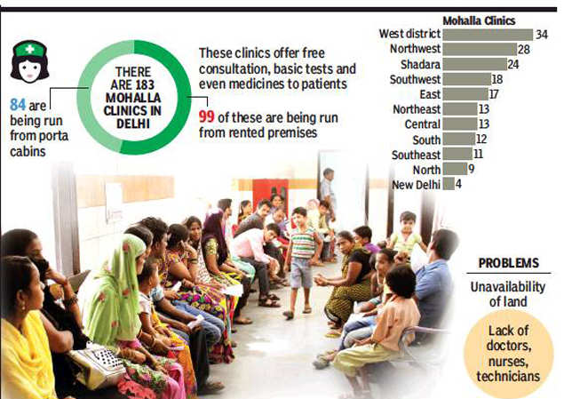 Govt tells medical college to recruit staff for mohalla