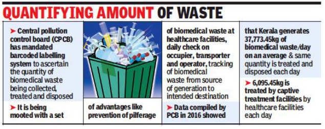 PCB to enforce barcode for biomed waste management: PCB to enforce