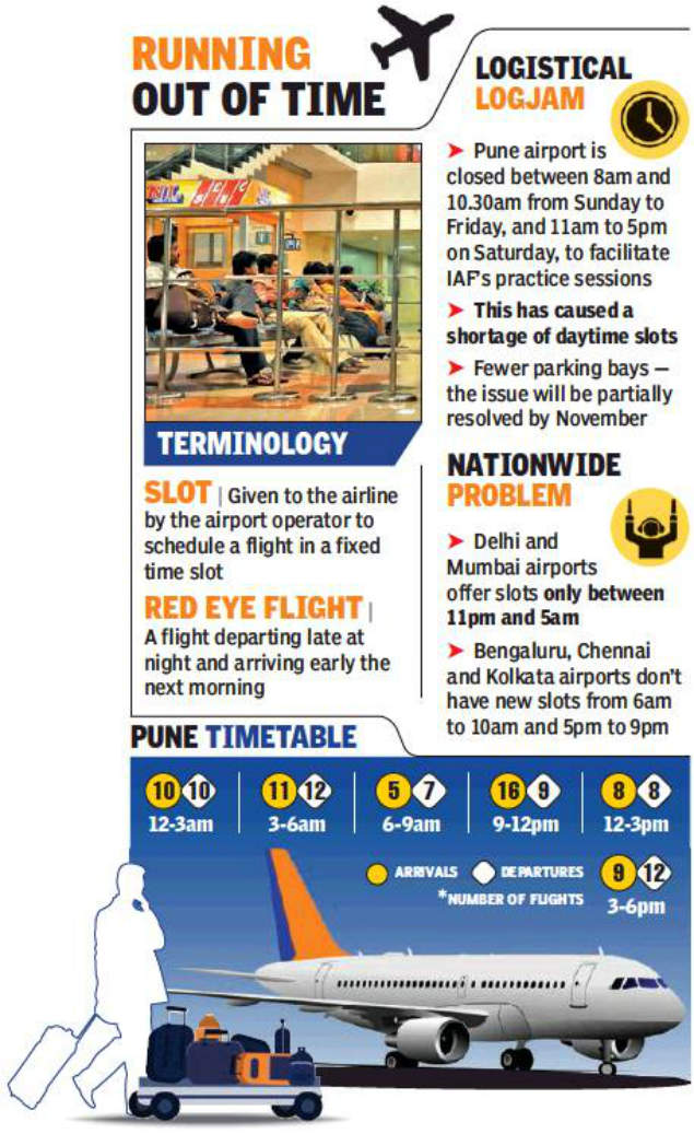 Red-eye flights to boost Pune's air connectivity: Red-eye flights to