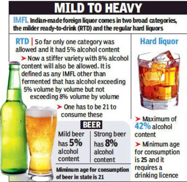 liquor in stronger variant: Like beer, ready-to-drink liquor