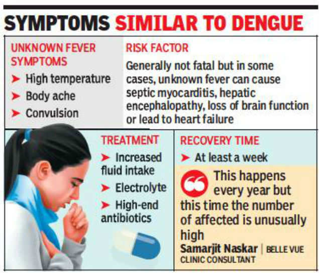 Unknown fever stalks Kolkata in dengue season | Kolkata News