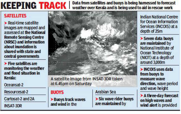 Kerala floods 2018: 5 Isro satellites come to rescue of flood-hit