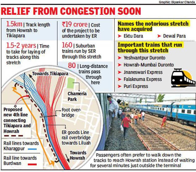 No more 'Ektu Dara': 4th line in Howrah in 2 years | Kolkata