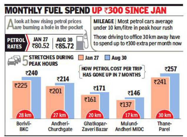 Petrol 50 paise shy of highest price ever   Mumbai News