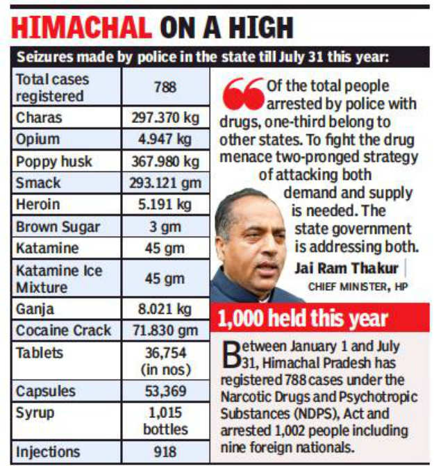 Charas: Malana Cream gets a chitta challenge in Himachal