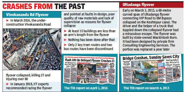 IIT-Kharagpur's suggestions on 2016 Vivekananda Road flyover