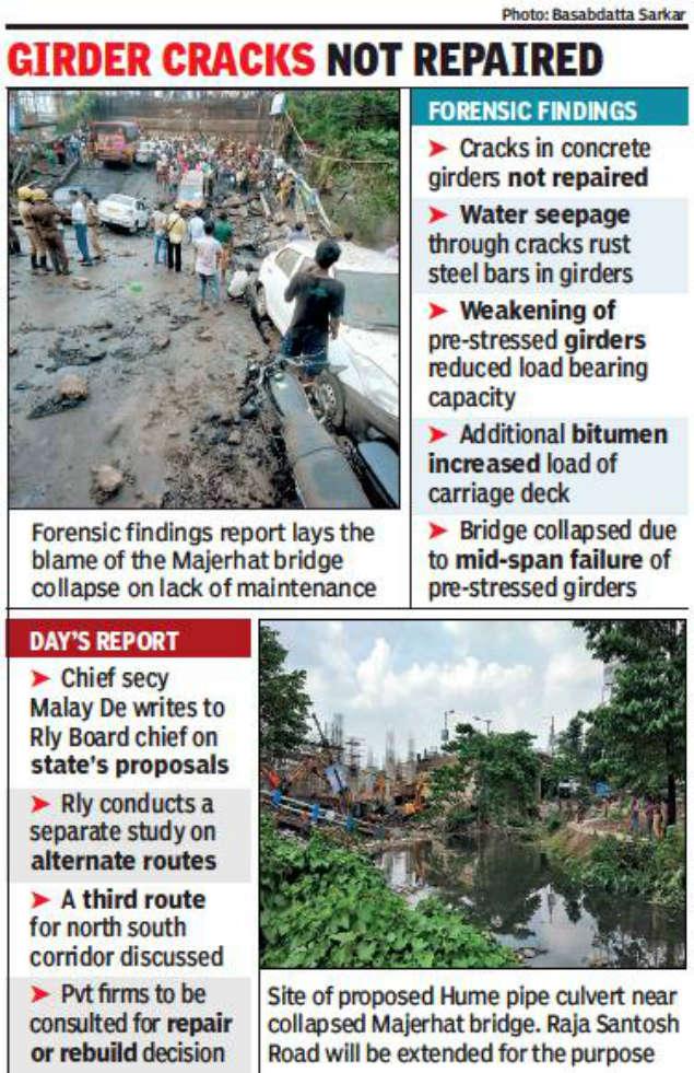 majerhat bridge: Majerhat bridge: Forensics blame it on