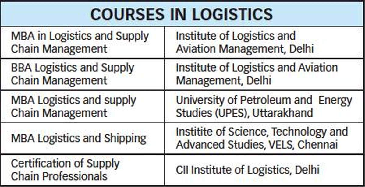 Engineers Preferred Over Managers For Logistics Times Of India