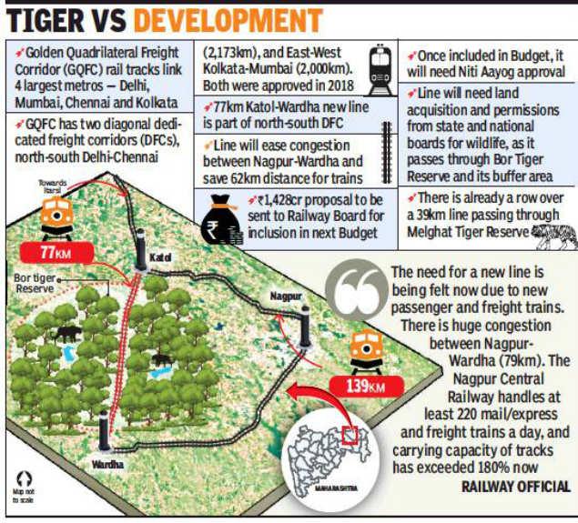 tiger reserve: Rail line through Maharashtra tiger reserve