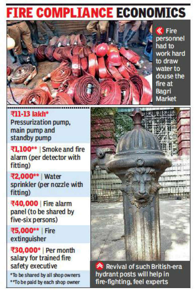 shop fire-proof: Spending just Rs 110/sq ft can make shop fire-proof
