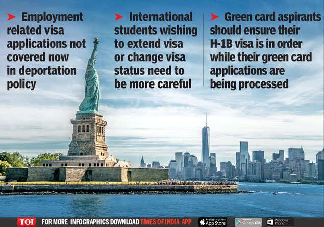 US Visa: H1B visa holders get temporary respite from new US