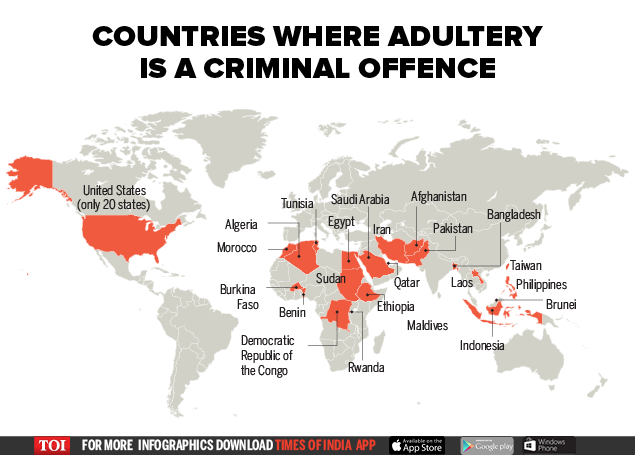 Where the world stands on adultery | India News - Times of India
