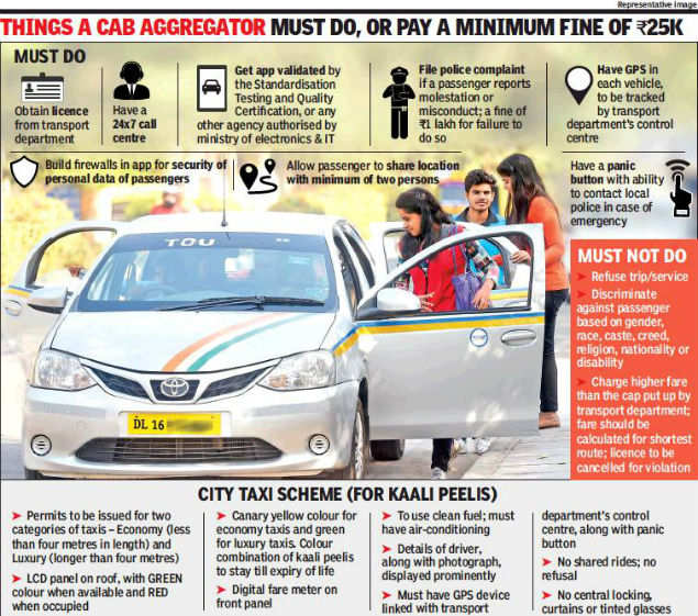 Ola, Uber driver refused ride? Policy proposes Rs 25,000
