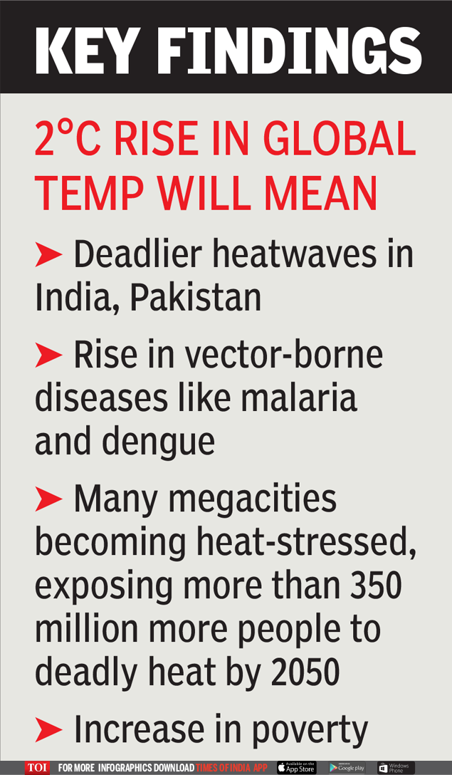 Global Warming: Deadly heatwaves could hit India: Climate change