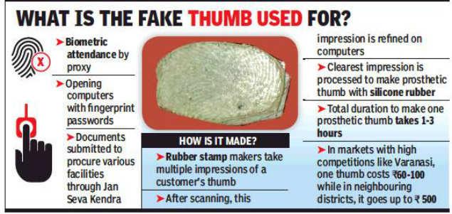 Fake thumbs doing brisk business in eastern UP | Varanasi