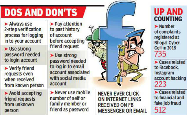 Surge in Facebook hacking: Six cases in two days | Bhopal News