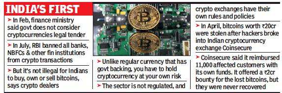 cryptocurrency legal status in india
