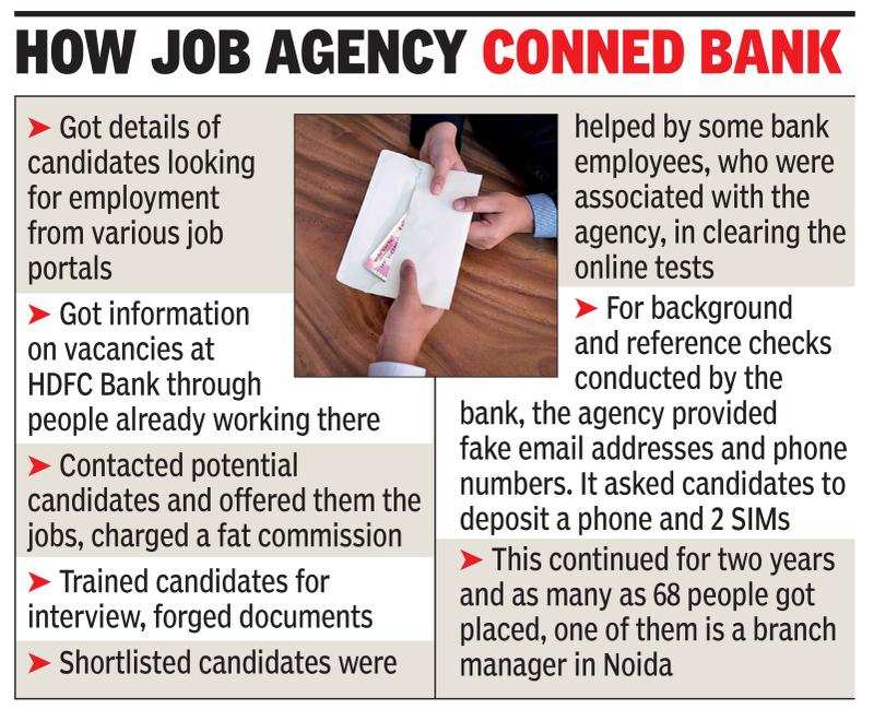 HDFC Bank finds 68 used fake papers for job, one a branch manager