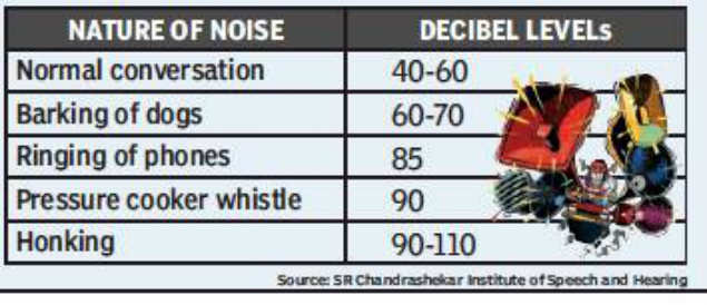 This mannequin will tell impact of noise on your ears | Bengaluru