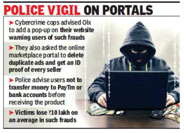 Online markets are the new fraud hubs | Hyderabad News - Times of India